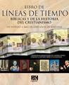 LINEAS DE TIEMPO BIBLICAS Y DE LA HISTORIA DEL CRISTIANISMO